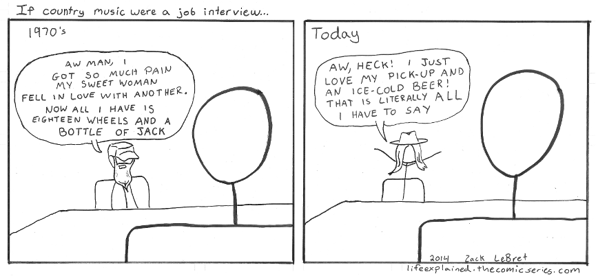 Country Music as a Job Interview