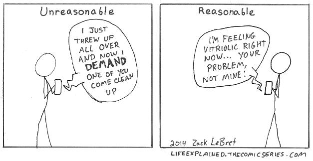 Reasonable/Unreasonable